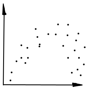 График 1